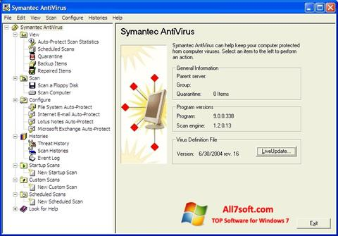 Képernyőkép Symantec Antivirus Windows 7