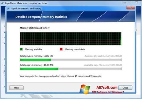 Képernyőkép SuperRam Windows 7
