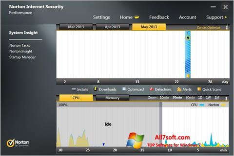 Képernyőkép Norton Internet Security Windows 7