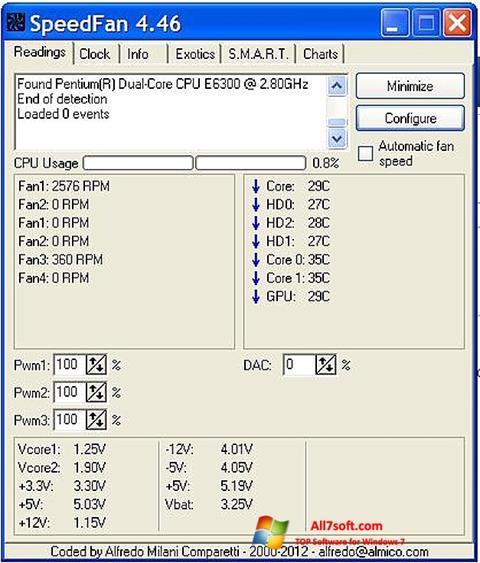 Képernyőkép SpeedFan Windows 7