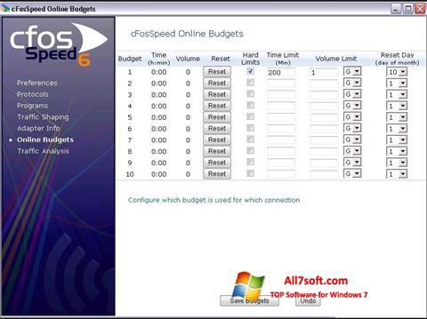 Képernyőkép cFosSpeed Windows 7