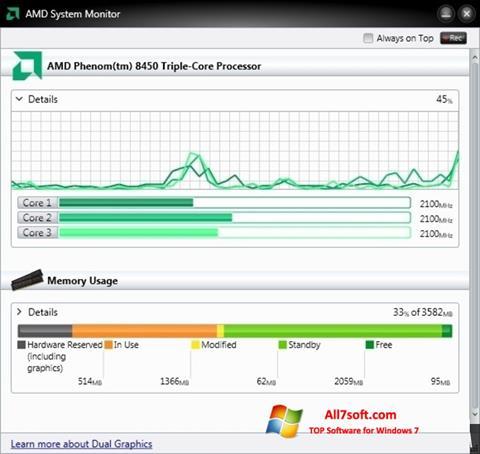 Képernyőkép AMD System Monitor Windows 7