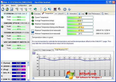 Képernyőkép HDD Temperature Windows 7